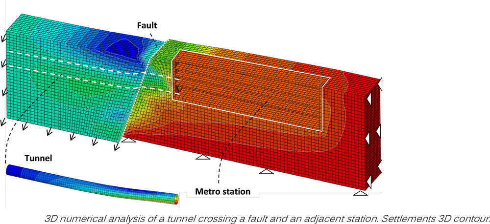 Seismic design and performance of tunnels and underground structures 1